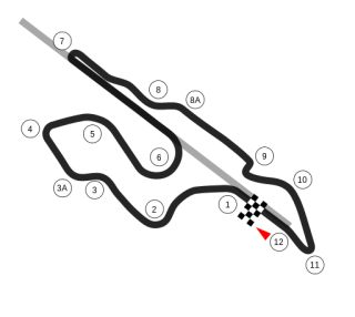 Pcars_Sonoma_National.png