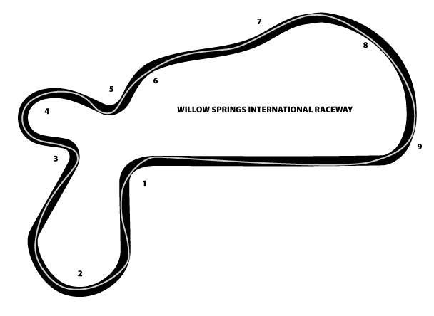 Pcars_Willow_Springs_International.png