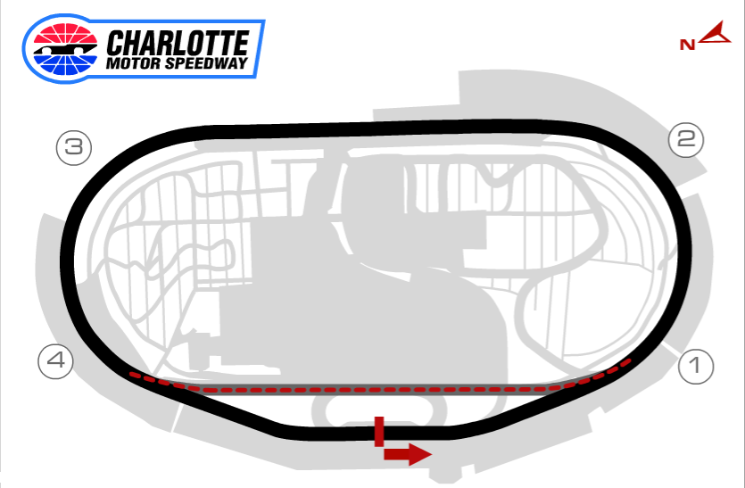 Charlotte Motor Speedway - Oval.png