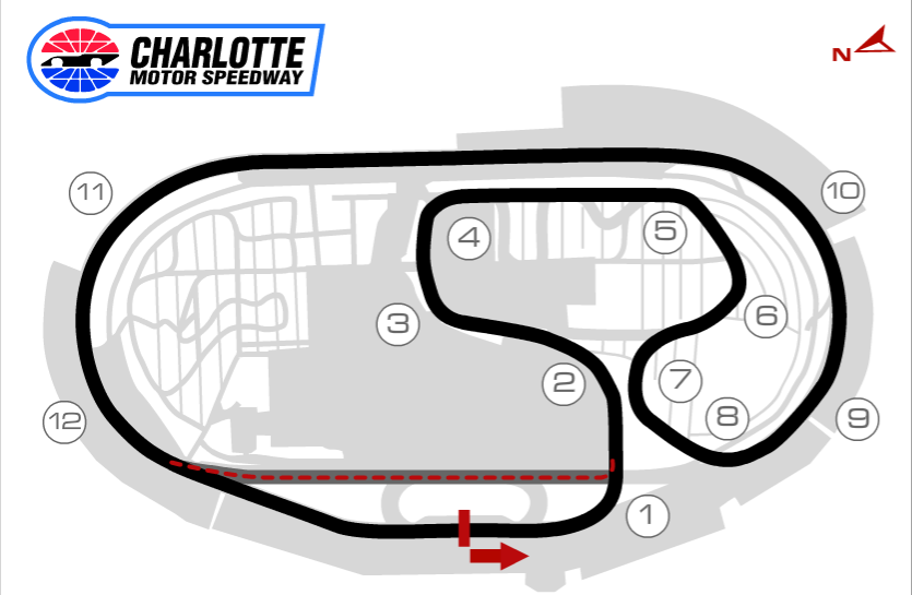 Charlotte%20Motor%20Speedway%20-%20Road%20Course.png
