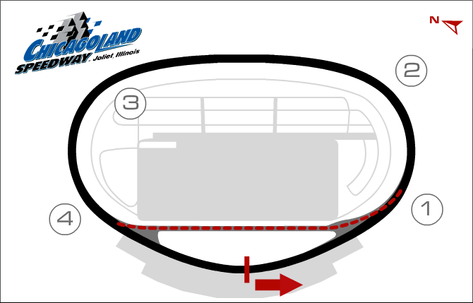 Chicagoland Speedway - Oval.png