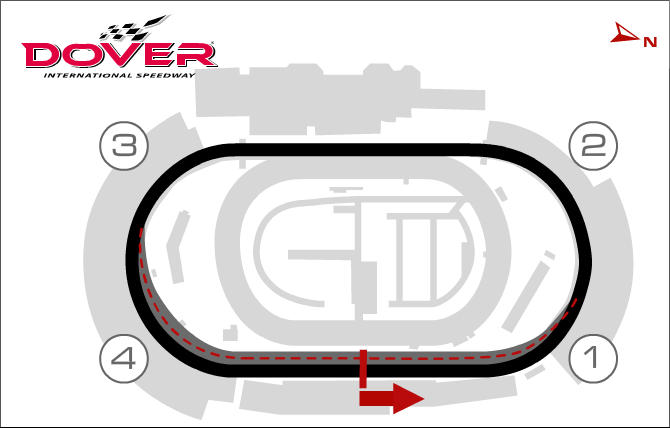 Dover%20Internation%20Speedway%20-%20Oval.png