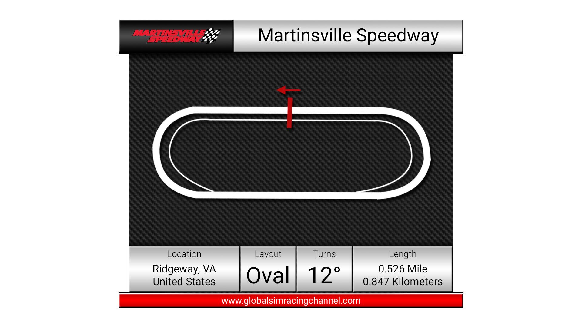 Martinsville.png
