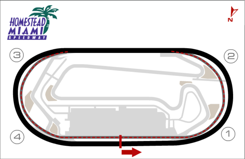 Homestead%20Miami%20Speedway%20-%20Oval.png