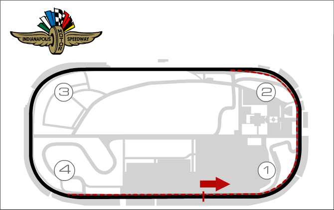 Indianapolis%20Motor%20Speedway%20-%20Oval.png