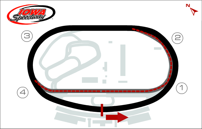 Iowa%20Speedway%20-%20Oval.png
