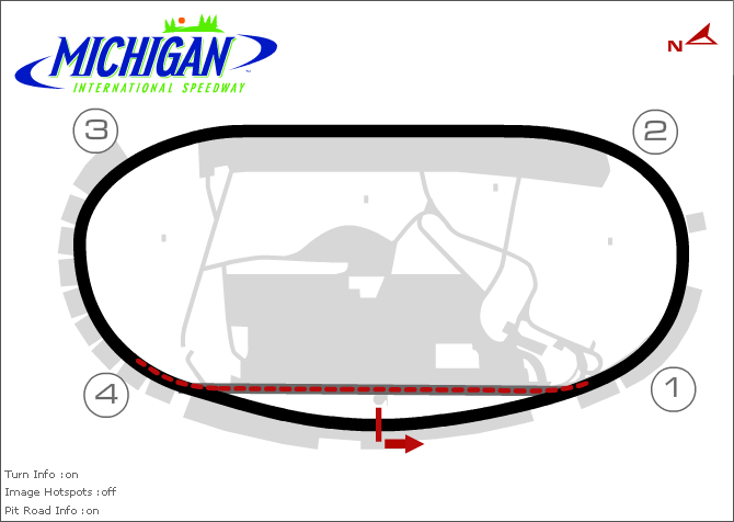 Michigan%20International%20Speedway.png