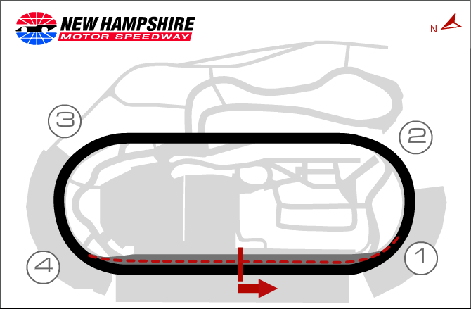 New%20Hampshire%20Motor%20Speedway%20-%20Oval.png