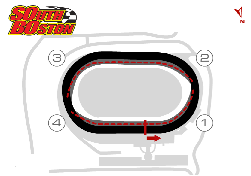 South Boston Speedway.png