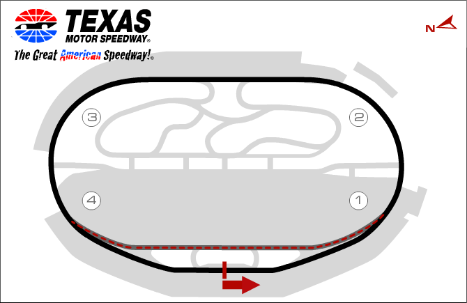 Texas Motor Speedway - Oval.png